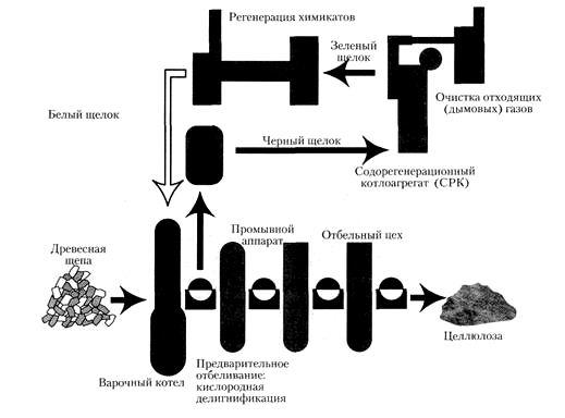 схема блока питания приемника крот м. схемы усилителей.